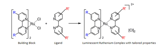 Luminescent Complexes