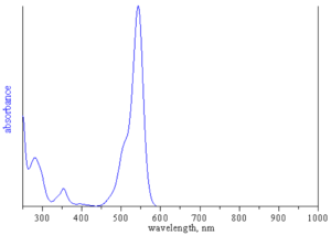 absorption spectrum of ATTO 540Q