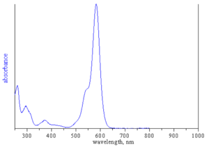 absorption spectrum of ATTO 580Q