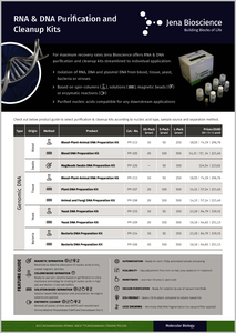Preview RNA / DNA Purification Kits